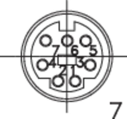 BKL Electronic 204013 Miniatuur DIN-connector Bus, recht Aantal polen: 7 Zwart 1 stuks