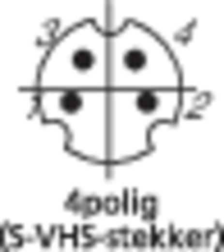 BKL Electronic 204002 Miniatuur DIN-connector Stekker, recht Aantal polen: 4 Zwart 1 stuks