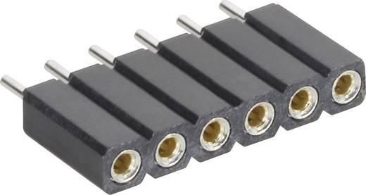 Female connector (precisie) Aantal rijen: 1 Aantal polen per rij: 6 MPE Garry 115-1-006-0-MTF-XS0 1 stuks