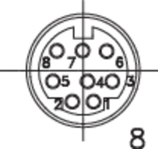 BKL Electronic 204014 Miniatuur DIN-connector Bus, recht Aantal polen: 8 Zwart 1 stuks