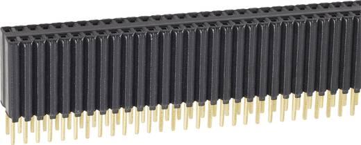 Female header (standaard) Aantal rijen: 2 Aantal polen per rij: 36 Fischer Elektronik BLM KG 2/ 72/Z 1 stuks