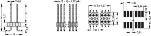 Male header (standaard) Aantal rijen: 2 Aantal polen per rij: 20 Fischer Elektronik SLV W 2 SMD 048/ 40/G 1 stuks