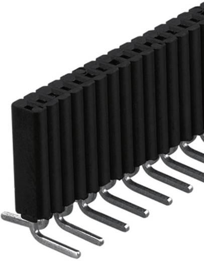 Female connector (standaard) Aantal rijen: 1 Aantal polen per rij: 20 Fischer Elektronik BLM 1 SMD/ 20/Z 1 stuks