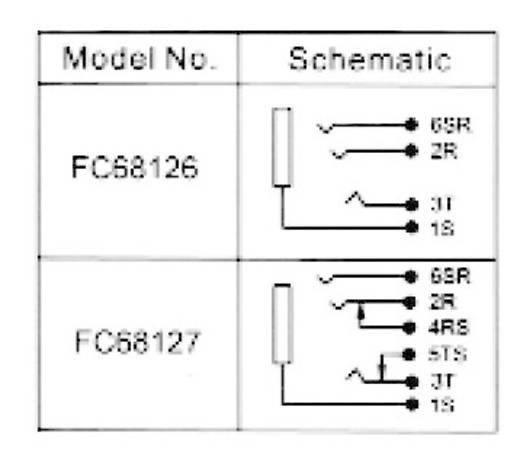 Cliff FC68126 Jackplug 3.5 mm Bus, inbouw horizontaal Aantal polen: 4 Stereo Zwart 1 stuks