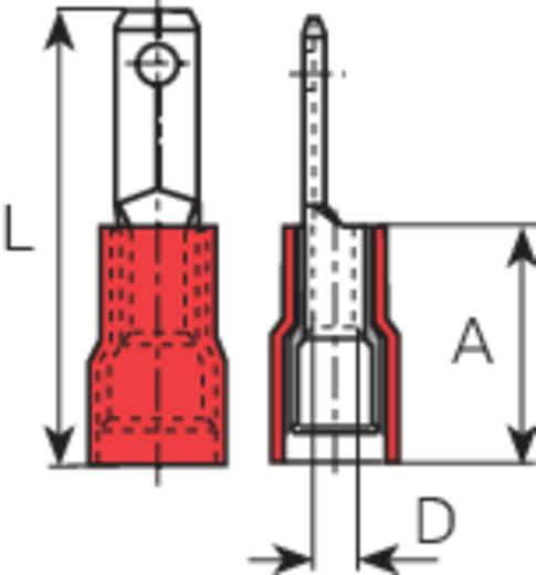 Vogt Verbindungstechnik 3910 Vlakstekker (plat) Insteekbreedte: 6.3 mm Insteekdikte: 0.8 mm 180 ° Deels geïsoleerd Rood
