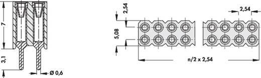 Female header (precisie) Aantal rijen: 2 Aantal polen per rij: 36 Fischer Elektronik BL 6 025/ 72/Z 1 stuks
