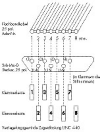 WAGO Overdrachtsmodule D-SUB-stiftstrook Aantal polen: 37 Inhoud: 1 stuks