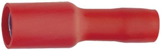 Klauke 920 Kabelschoen, female (rond) 0.5 mm² 1 mm² Stift-Ø: 4 mm Volledig geïsoleerd Rood 1 stuks