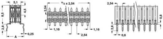 Female connector (standaard) Aantal rijen: 2 Aantal polen per rij: 45 Fischer Elektronik BL 12/762/ 90/Z 1 stuks
