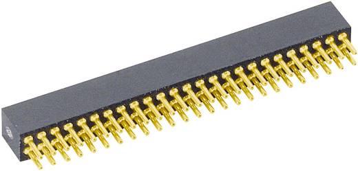 Female header (standaard) Aantal rijen: 2 Aantal polen per rij: 25 BKL Electronic 10120606 1 stuks