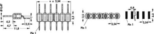 Male header, inbouw (precisie) Aantal rijen: 1 Aantal polen per rij: 20 Fischer Elektronik MK 27 SMD/ 20/G 1 stuks