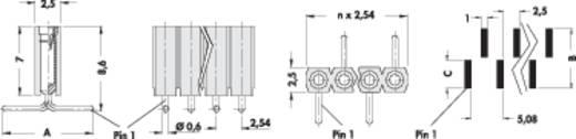 Female header (precisie) Aantal rijen: 1 Aantal polen per rij: 20 Fischer Elektronik BL 15 SMD 043/ 20 1 stuks