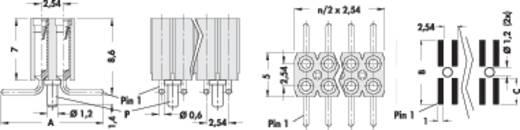 Female connector (precisie) Aantal rijen: 2 Aantal polen per rij: 20 Fischer Elektronik BL 16 SMD 067/ 40 1 stuks