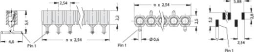 Female header (precisie) Aantal rijen: 1 Aantal polen per rij: 20 Fischer Elektronik MK 22 SMD/ 20 1 stuks