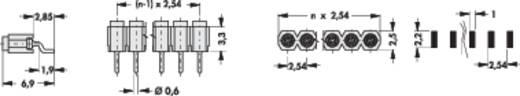 Female header (precisie) Aantal rijen: 1 Aantal polen per rij: 20 Fischer Elektronik MK 25 SMD/ 20 1 stuks