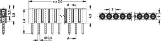 Female connector (precisie) Aantal rijen: 1 Aantal polen per rij: 50 Fischer Elektronik BLY 1/ 50 1 stuks