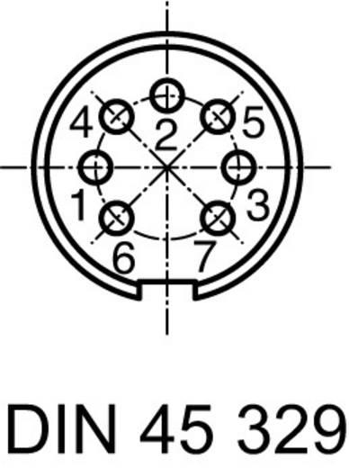 Ronde stekkerconnector C091/D Kabeldoos Amphenol C091 31D107 100 2 IP65/67 Aantal polen: 7 DIN