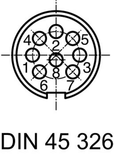 Ronde stekkerconnector C091/D Aantal polen: 8 DIN Apparaatdoos 5 A C091 31N008 100 2 Amphenol 1 stuks