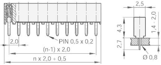 Female connector (precisie) Aantal rijen: 1 Aantal polen per rij: 20 MPE Garry BL12-43GGG-020U 1 stuks