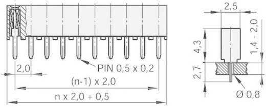 Female connector (precisie) Aantal rijen: 1 Aantal polen per rij: 5 MPE Garry 156-1-005-0-NFX-YS0 1 stuks