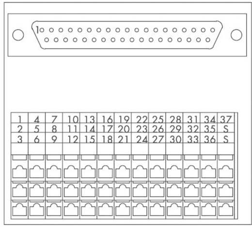 WAGO Interface module 0,08 - 2,5 mm² Aantal polen: 37 Inhoud: 1 stuks