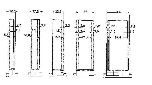 Phoenix Contact ME 22,5 UT GN DIN-rail-behuizing onderkant 99 x 22.5 Polyamide Groen 1 stuks