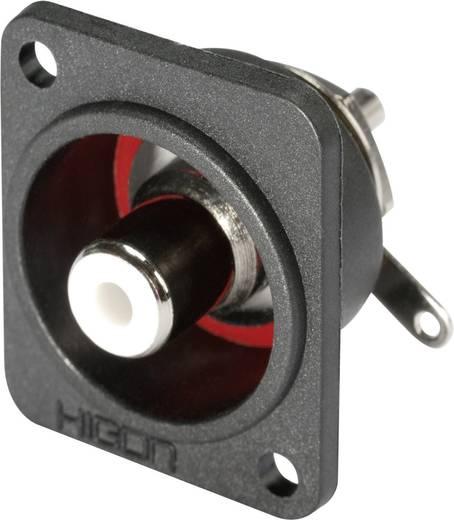 Hicon HI-CEFD-WHT Cinch-connector Flensbus, contacten recht Aantal polen: 2 Wit 1 stuks