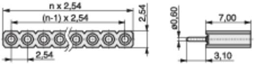 Female header (precisie) Aantal rijen: 1 Aantal polen per rij: 20 MPE Garry 115-1-020-0-MTF-XS0 150 stuks