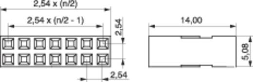 Busbehuizing-kabel Totaal aantal polen 18 MPE Garry 430-2-0