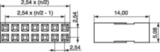 Busbehuizing-kabel BLC Totaal aantal polen 12 MPE Garry 430-2-012-X-KS0 Rastermaat: 2.54 mm 1000 stuks