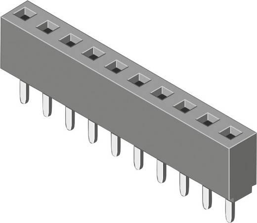 Female connector (standaard) Aantal rijen: 1 Aantal polen per rij: 7 MPE Garry 156-1-007-0-NFX-YS0 560 stuks