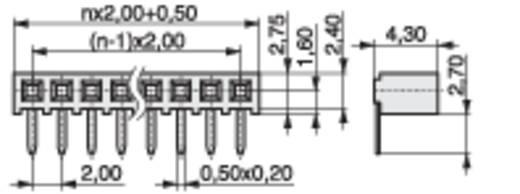 Female connector (standaard) Aantal rijen: 1 Aantal polen per rij: 4 MPE Garry 159-1-004-0-NFX-YS0 528 stuks