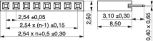 Female connector (standaard) Aantal rijen: 1 Aantal polen per rij: 16 MPE Garry 094-1-016-0-NFX-YS0 200 stuks