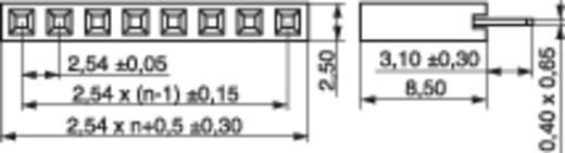 Female connector (standaard) Aantal rijen: 1 Aantal polen per rij: 6 MPE Garry 094-1-006-0-NFX-YS0 520 stuks