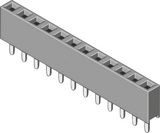 Female header (standaard) Aantal rijen: 1 Aantal polen per rij: 5 MPE Garry 094-1-005-0-NFX-YS0 640 stuks