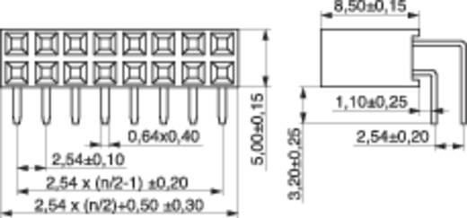 Female connector (standaard) Aantal rijen: 2 Aantal polen per rij: 10 MPE Garry 095-2-020-0-NFX-BS0 160 stuks