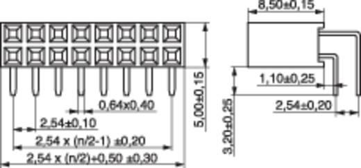 Female header (standaard) Aantal rijen: 2 Aantal polen per rij: 10 MPE Garry 095-2-020-0-NFX-BS0 160 stuks