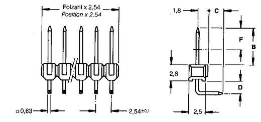 Male header (standaard) Aantal rijen: 1 Aantal polen per rij: 50 TE Connectivity 5-826631-0 1 stuks