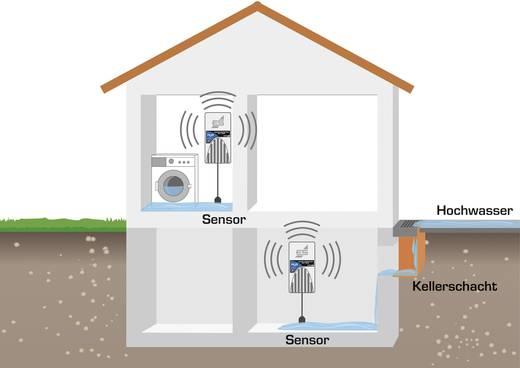 Watermelder met externe sensor werkt op het lichtnet Schabus 300240 Wassermelder SHT 240