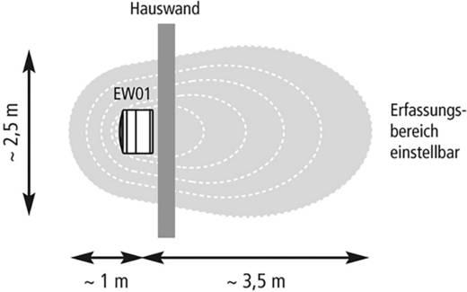 EW 01 Elektronische waakhond 105 dB
