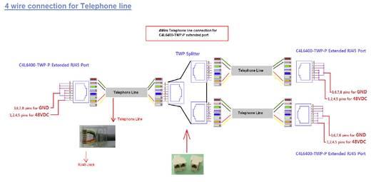 Netwerkverlenging 2-draads Reikwijdte (max.): 500 m 100 Mbi