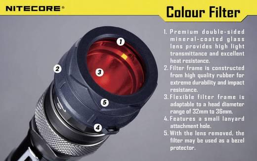 NiteCore groenfilter 34 mm NF634 voor MT25, MT26, SRT6 en zaklampen met een Ø 33 - 36 mm