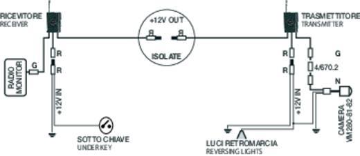 Videosignaal transmitter Phonocar VM289 Inbouw