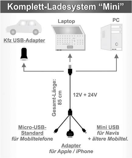 Compleet laadsysteem 3-in-1 Stroombelasting (max.): 1 A Geschikt voor (details) Sigarettenaansteker, Micro-USB, Mini-USB, iPhone, USB-A