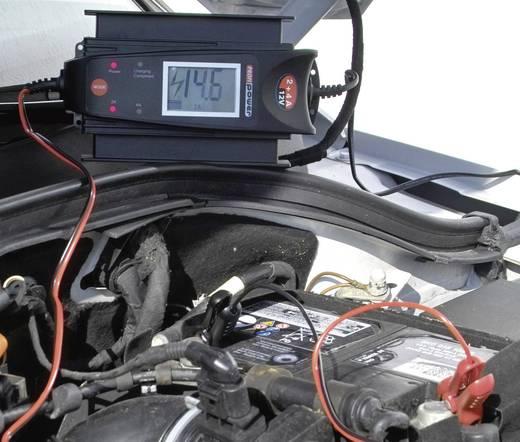 Druppellader Profi Power LCD 2+4A 12 V 2 A, 4 A