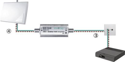 Axing BVS 10-02 DVB-T versterker
