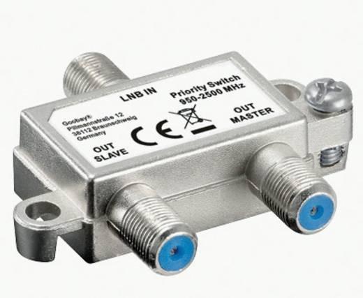 SAT priority switch - voorrangschakelaar, verdeelt/schakelt 1 LNB naar 2 satellietontvangers