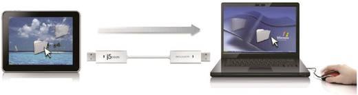 j5create KVM Aansluitkabel [1x USB 2.0 stekker A - 1x USB 2.0 stekker A] 1.80 m Wit