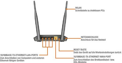 D-Link DIR-605L WiFi router 2.4 GHz 300 Mbit/s