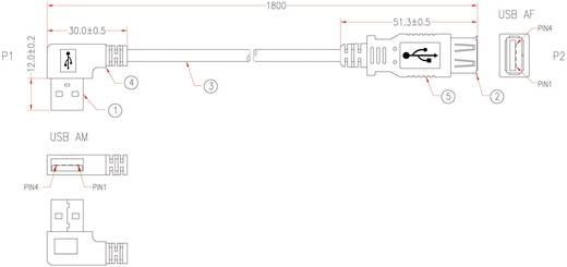 EFB Elektronik USB 2.0 Verlengkabel [1x USB 2.0 stekker A - 1x USB 2.0 bus A] 1.80 m Zwart